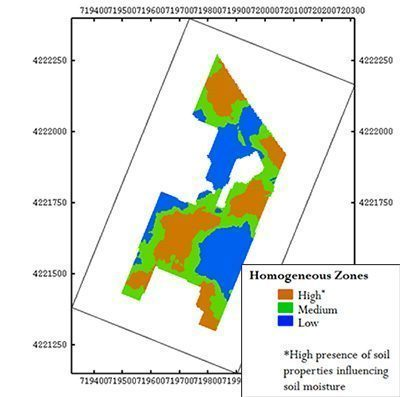 Definition of homogeneous zones