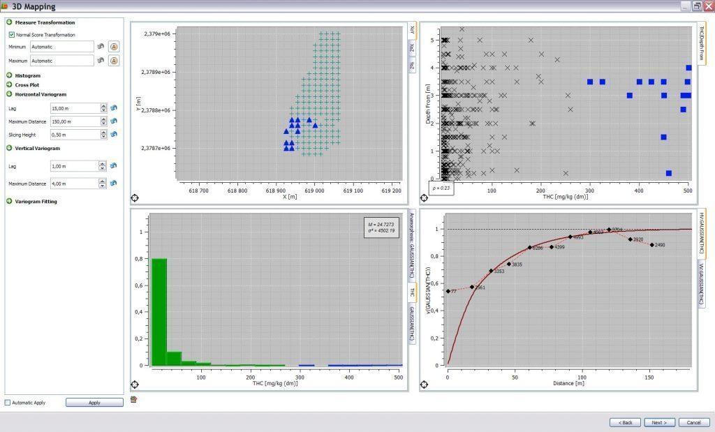 Exploratory data analysis with Kartotrak