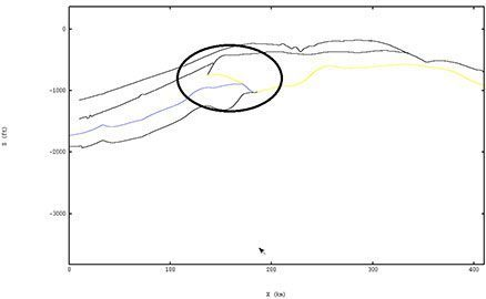 Figure3. Lower Floridan Aquifer: Modelling of a cave between MCU-I bottom (yellow) and MCU-II top surfaces (blue).