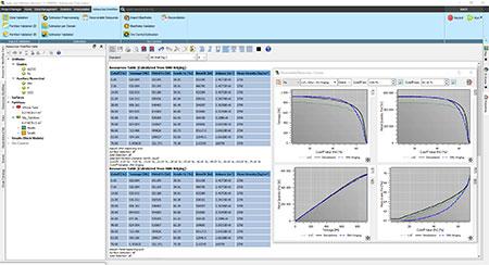 Isatis.neo Mining - Resources Workflow - Resource reporting